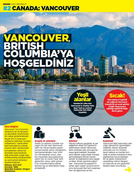 Vancouver ILAC Dil Okulu